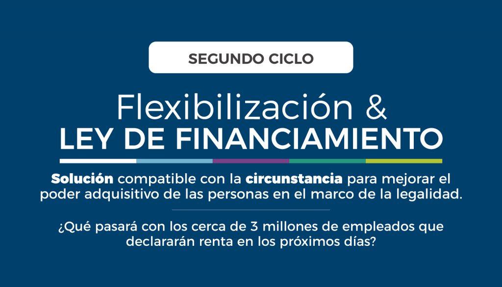 Ley-Financiamiento-Ciclo2-Pequeña